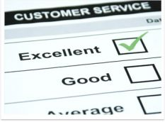 Customer service checklist